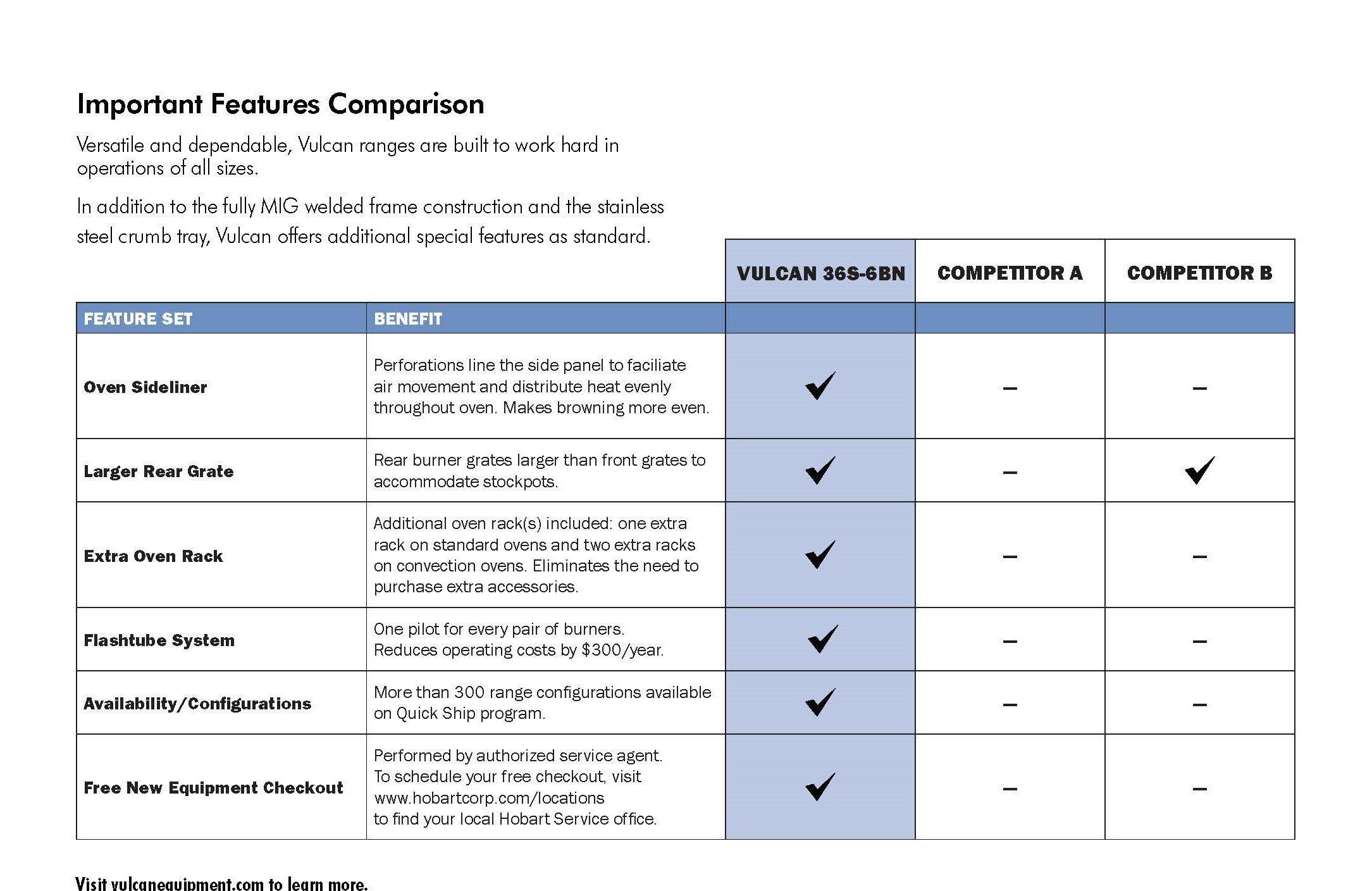 Medium Duty Ranges Product Comparison_Page_2 (2)